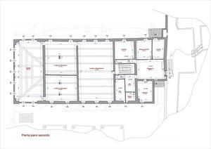 Villa Cipollini : planimetry