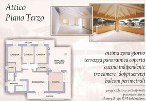 Appartamenti Fiumetto : планиметрия