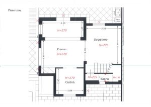 Villa Margot : planimetry