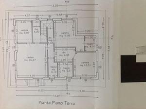 Villa Botero : planimetry